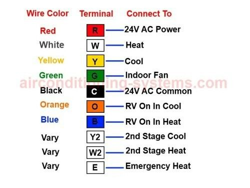 Heat Pump Thermostat Wire Colors