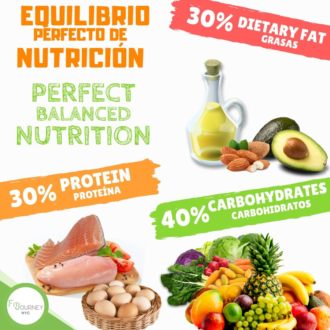 imagenes de la mala nutricion