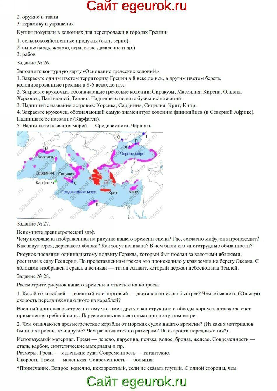 домашняя работа по беларускай мове 3 класс