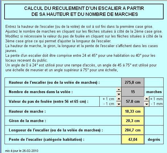 Calcul longueur volée Plans de maison Pinterest Popup and - Plan Maison En Longueur