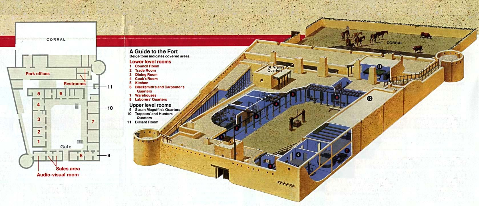 Fort house plans
