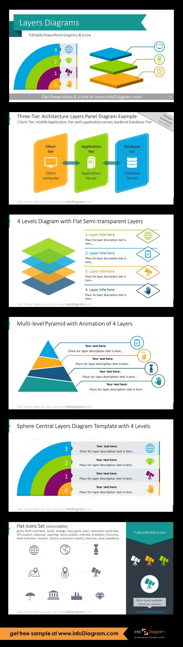 Layers Tiers Diagram Graphics Presentation Design Design Portfolio Site Powerpoint Design