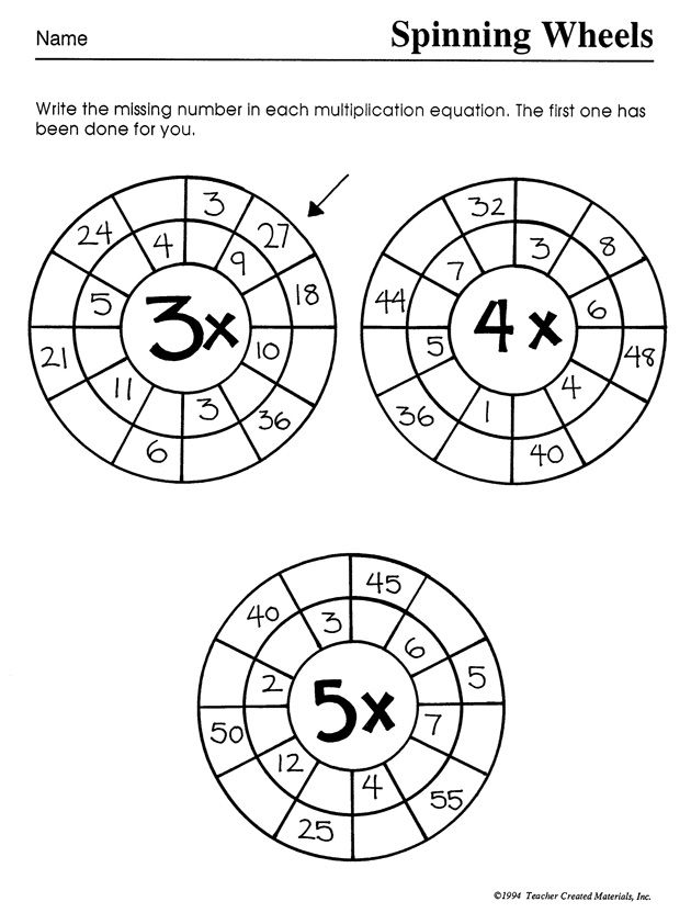 Learning the times tables is the first step in learning – Multiplication Worksheets Fun