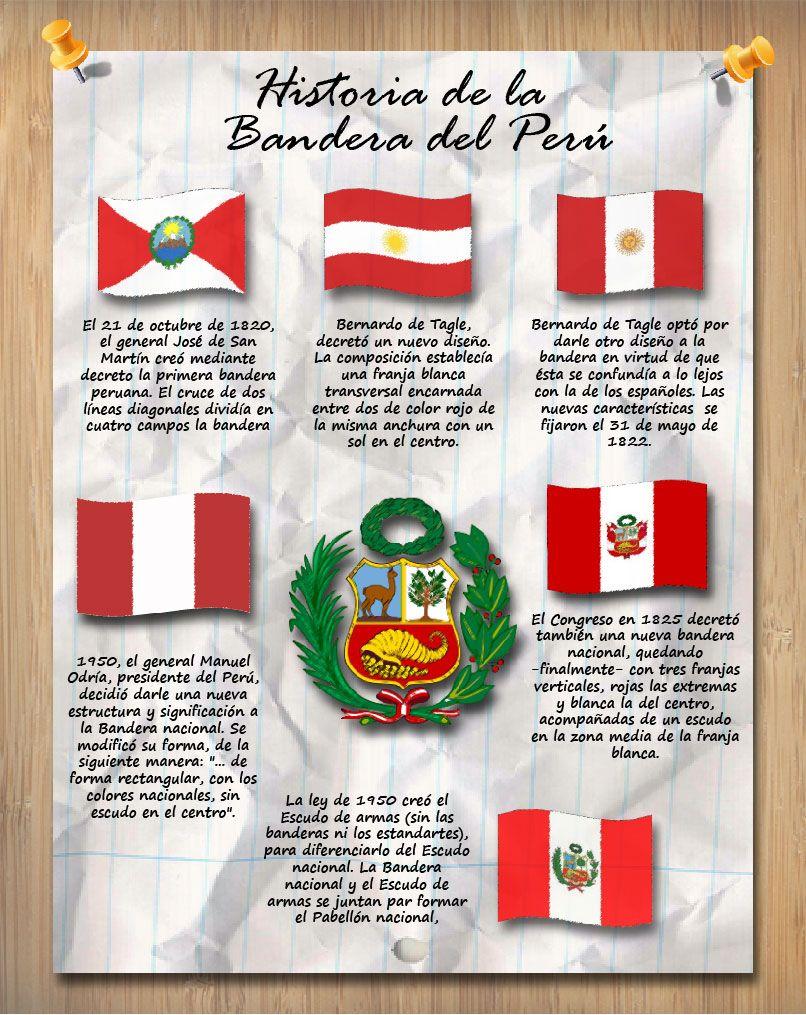 Historia de la Bandera de Peru | Día de la Bandera de Peru es el 7 ...