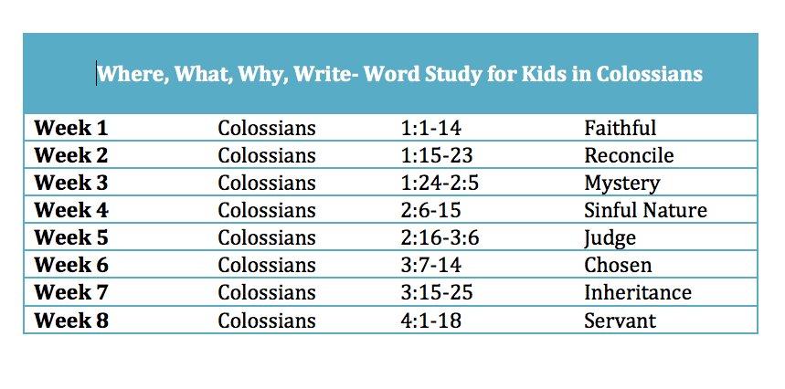 Colossians 1 Commentary - The Bible Study New Testament