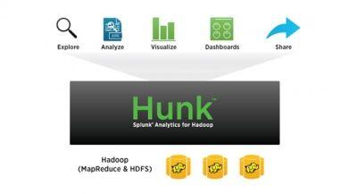 New Version of Splunk Enterprise & Hunk Analytics for Hadoop