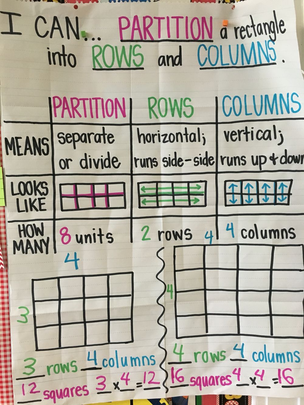 Partition A Rectangle Rows And Columns Second Grade Math Math Instruction 3rd Grade Math [ 1334 x 1000 Pixel ]