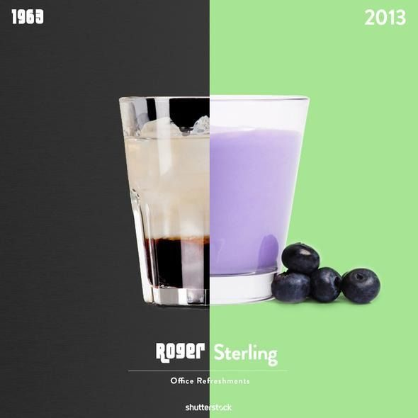 Mad Men 1963 & 2013. Roger Sterling. Getting Ready For Season 6 & Hank Wasiak #MadMenConfidential Column