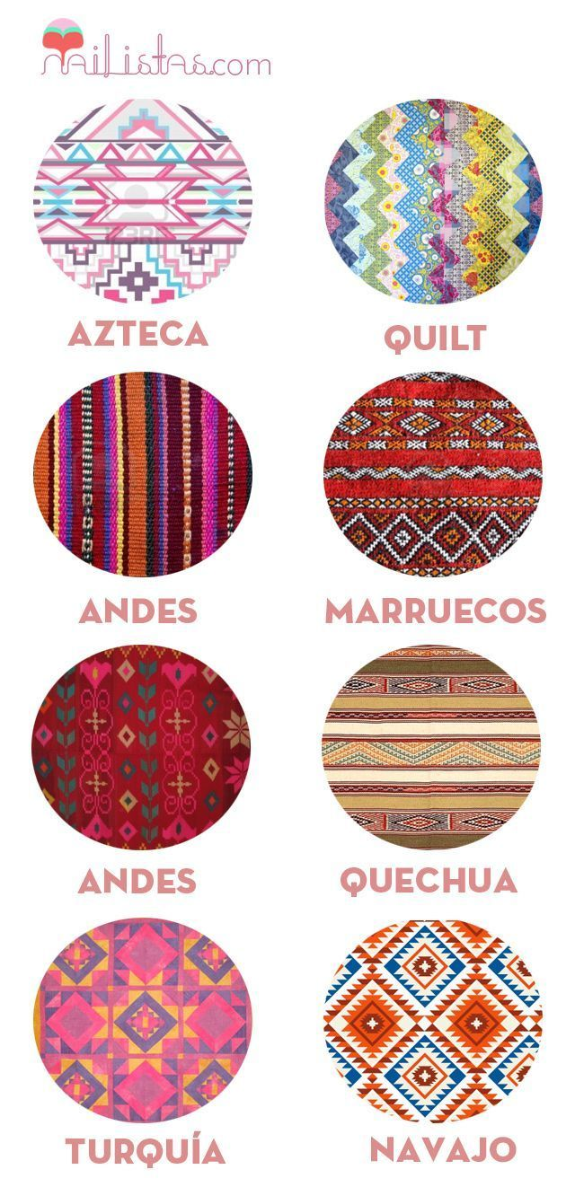 Tribal patterns prints expamples | Decoración | Pinterest | Tela ...