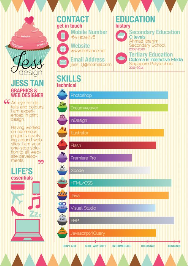 infographic resume by jess tan via behance could we link graphics