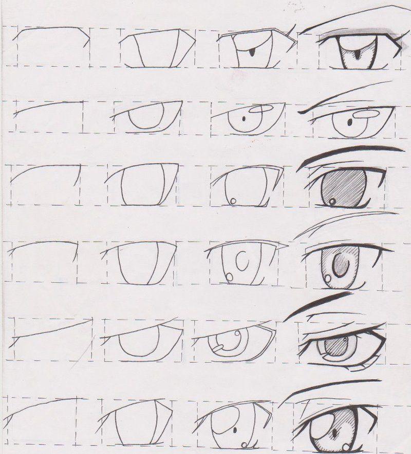 Como Desenhar Manga Tutorial Olhos 01 Olhos Desenho Olhos