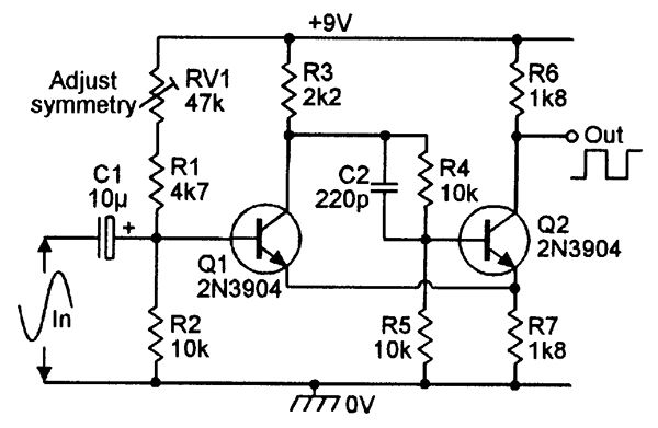 schmitt sine  square converter
