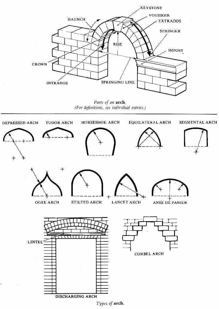 gothic architectural style characteristics 12 jpg 746 1052 mix