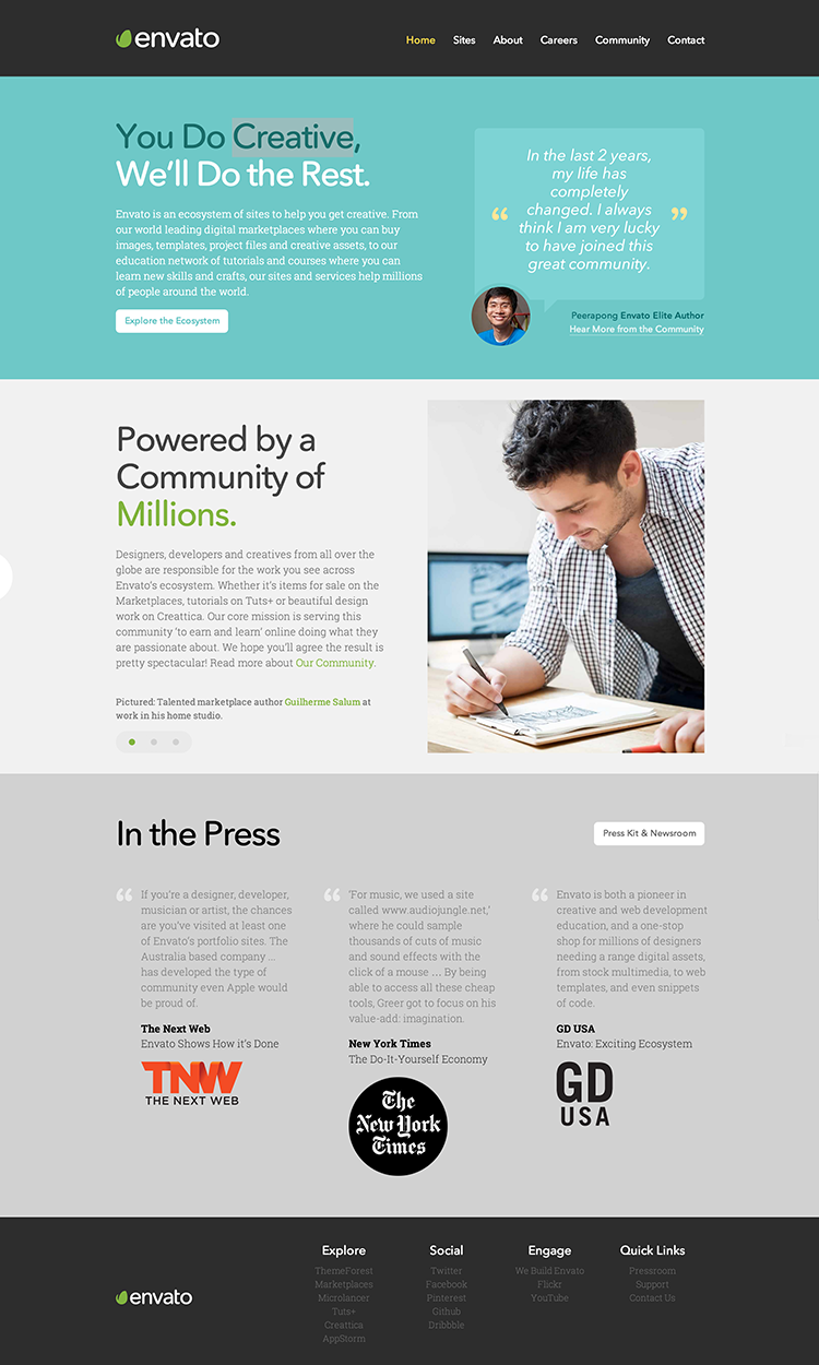 Envato Http Www Fltdsgn Com Well Designed Websites Envato Website Design Wordpress