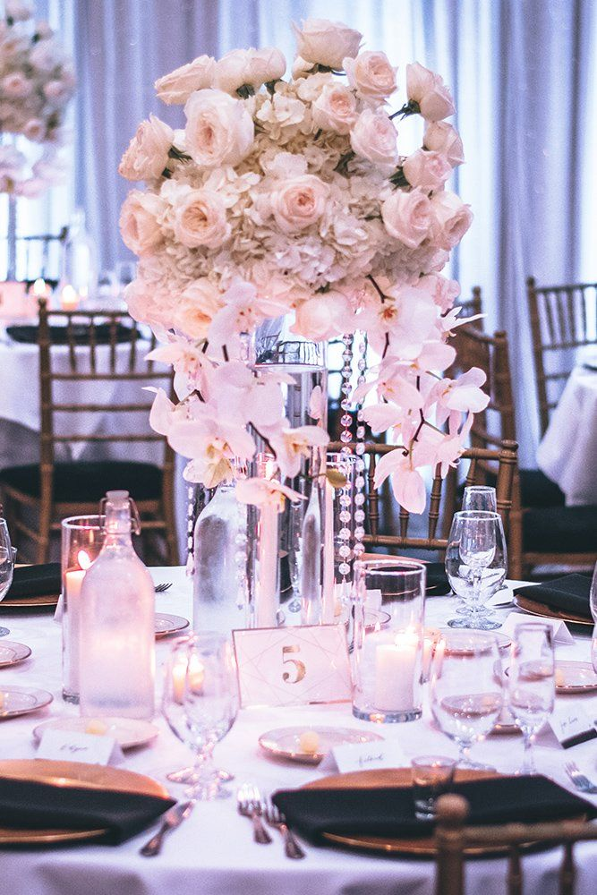 Average Cost Of Wedding Venues The 2020 Guide in 2020