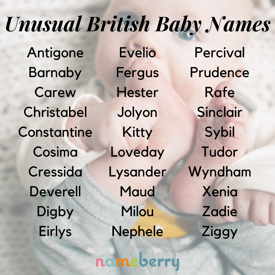 Unusual British Baby Names: Rare and Refined