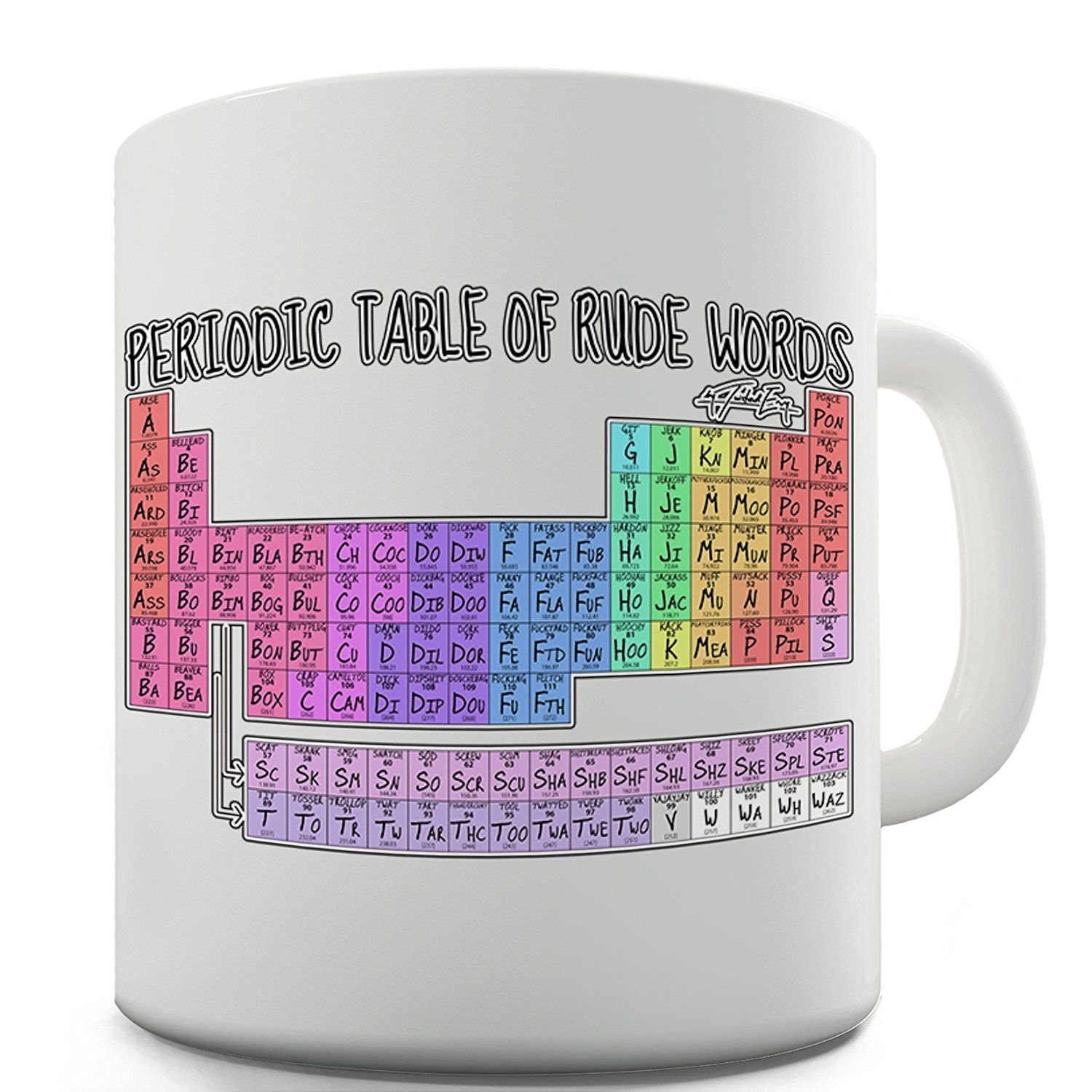 TWISTED Envy Periodic Table Swearing Ceramic Mug Print Cute