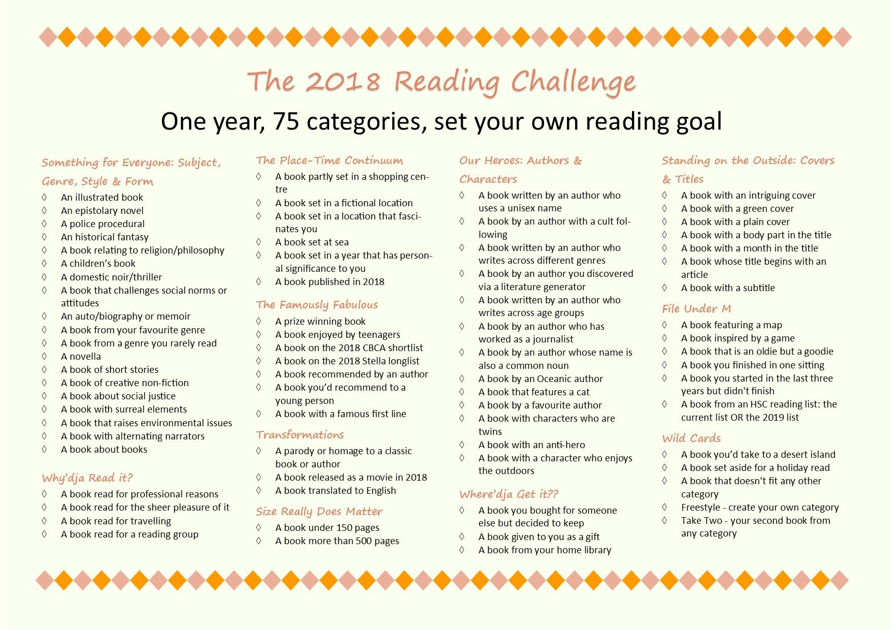 Pin by Nuppu on books | Pinterest | Reading challenge, Books and ...