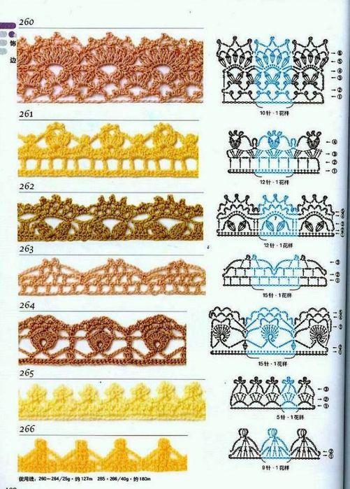SOLO PUNTOS: Bordes crochet | crochet | Pinterest | Puntos ...