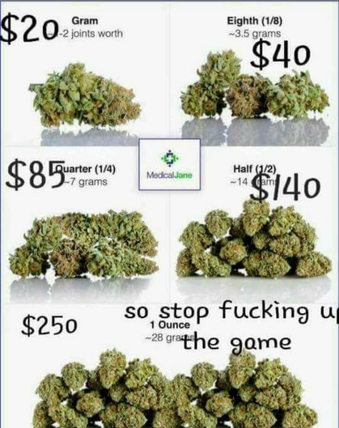 how much is an eighth of weed | Medical marijuana | Pinterest ...