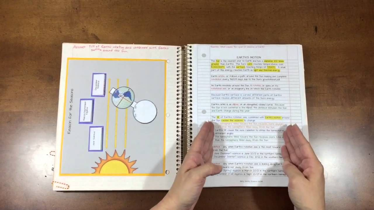 The Complete Earth Science Interactive Notebook School Pinterest