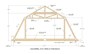 How To Build A 20 X 30 Gamble Roof Google Search Roof Truss Design Attic Truss Roof Trusses