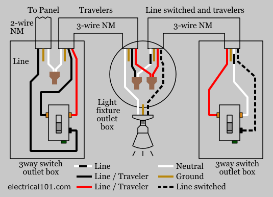Inspiration Wiring Diagram For 3 Way Switch With Multiple Lights 3 Way Switch Wiring Electrical 101 Rh Electrical101 Com 3 Way Switch Diagram Light In Middle 3 3 Way Switch Wiring Light Switch Wiring Wire Switch