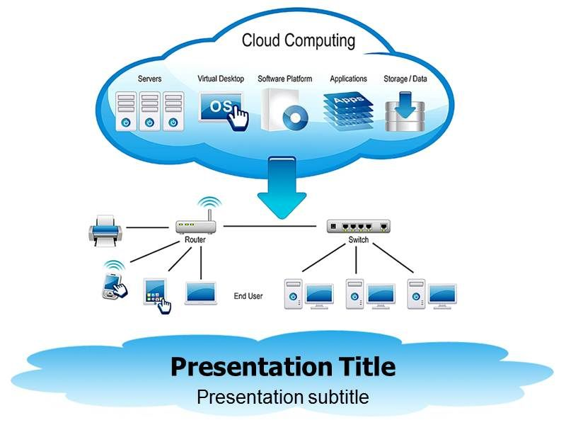 computing cloud powerpoint template is designedtrained persons, Modern powerpoint