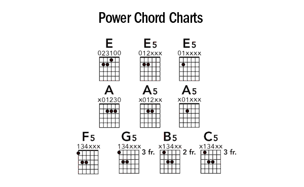 Power chords for guitar