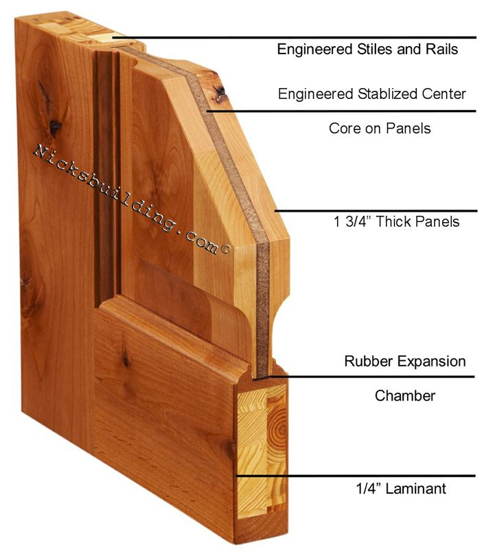 Wood Doors Interior Exterior Wooden Doors Garage Doors Wood Doors Interior Wooden Doors Wooden Glass Door