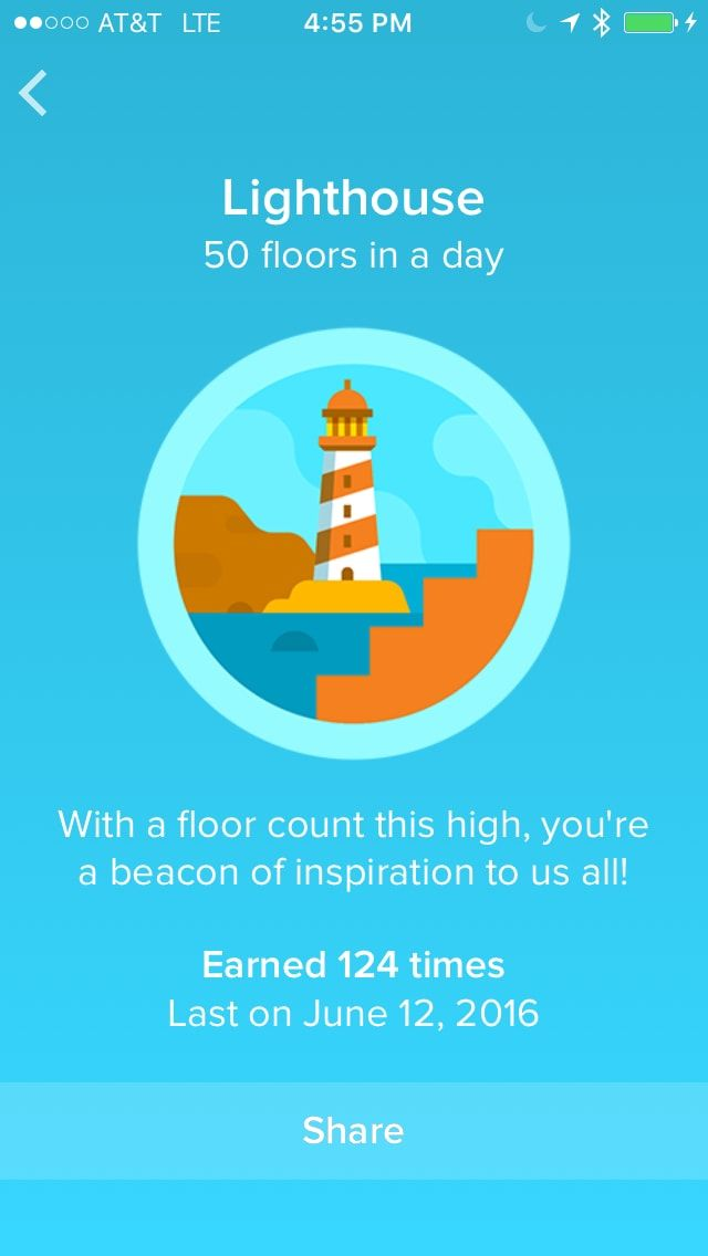 FitBit Badges List -The Ultimate Guide to Fitbit Step ...