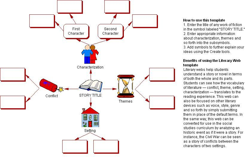 Story Lines A Reading Comprehension Game: Literary Elements Graphic Organizer