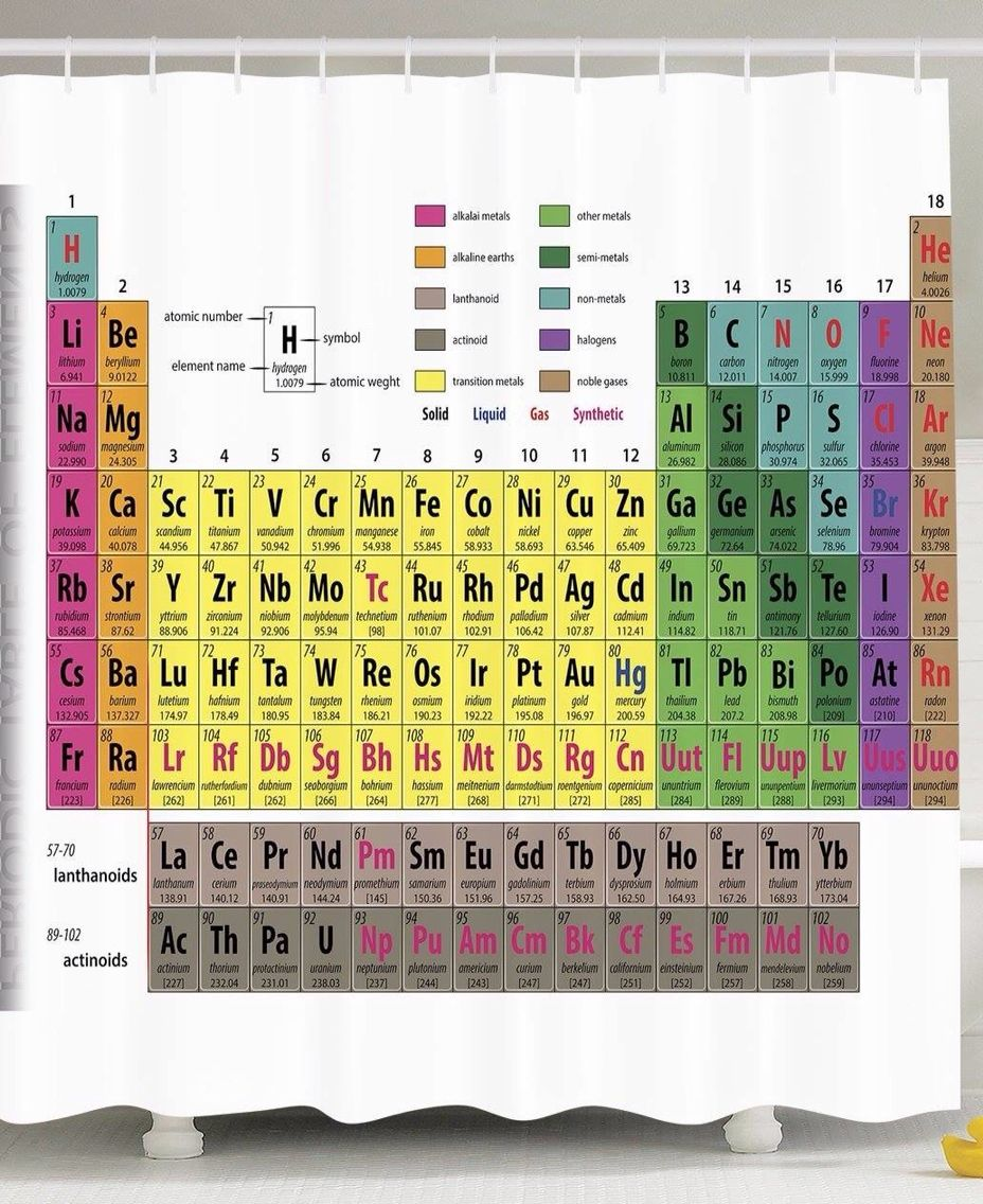 What is a periodic table for kids image collections periodic what is a periodic table for kids images periodic table images periodic table shower curtain but gamestrikefo Image collections