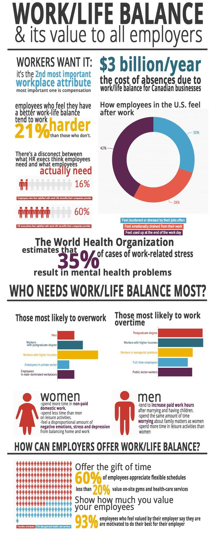 Work Life Balance Quotes Fascinating Worklife Balance All Employers Should Encourage It Infographic