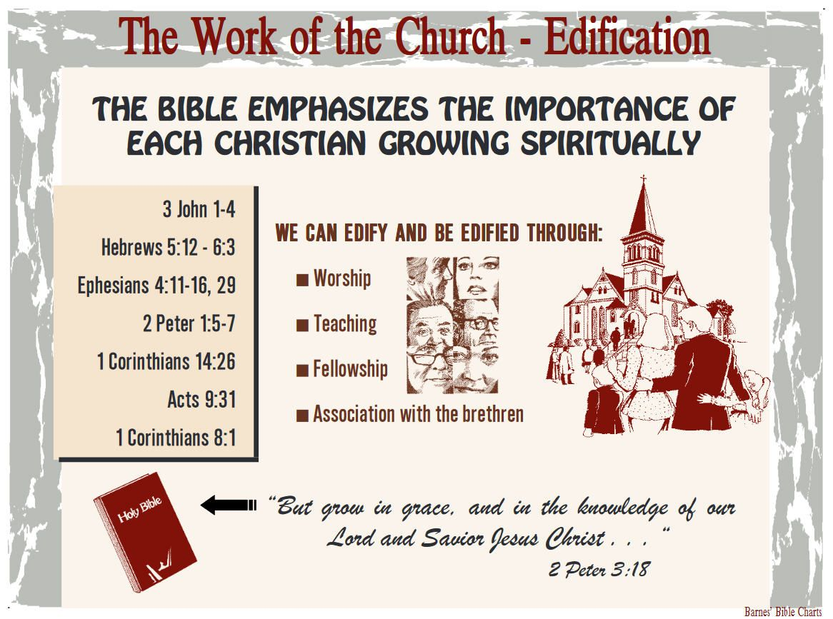 EDIFICATION - Definition from the KJV Dictionary