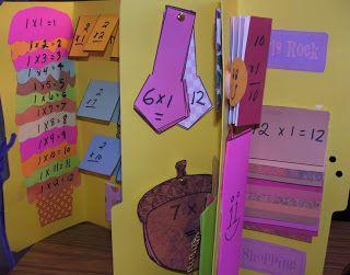Mrs Darlings Homeschool Thoughts: Multiplication Lapbook