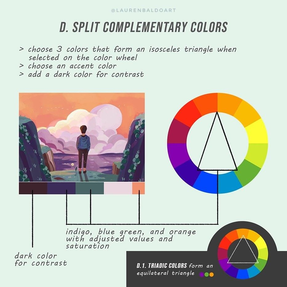 credit @laurenbaldoart | Color theory art, Color theory, Complementary  colors
