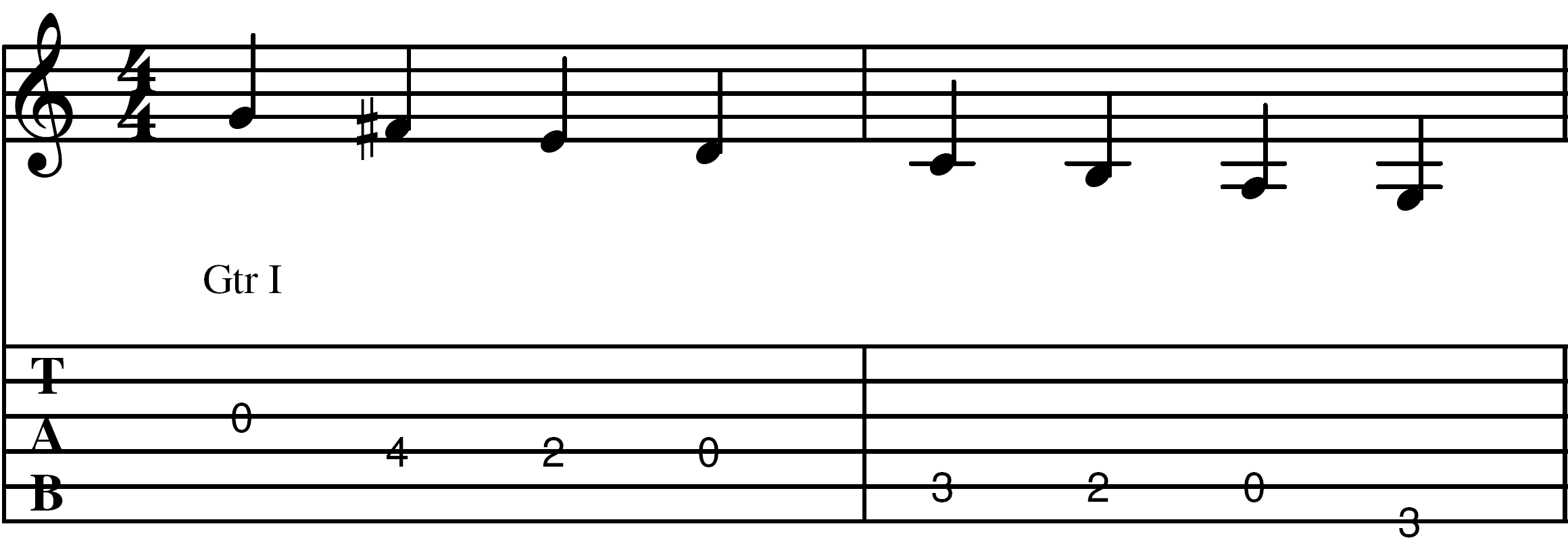 Strumming Pattern For House Of Gold Unique Ideas