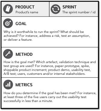 Romans Sprint Goal Template Agile Sprint  Canvas