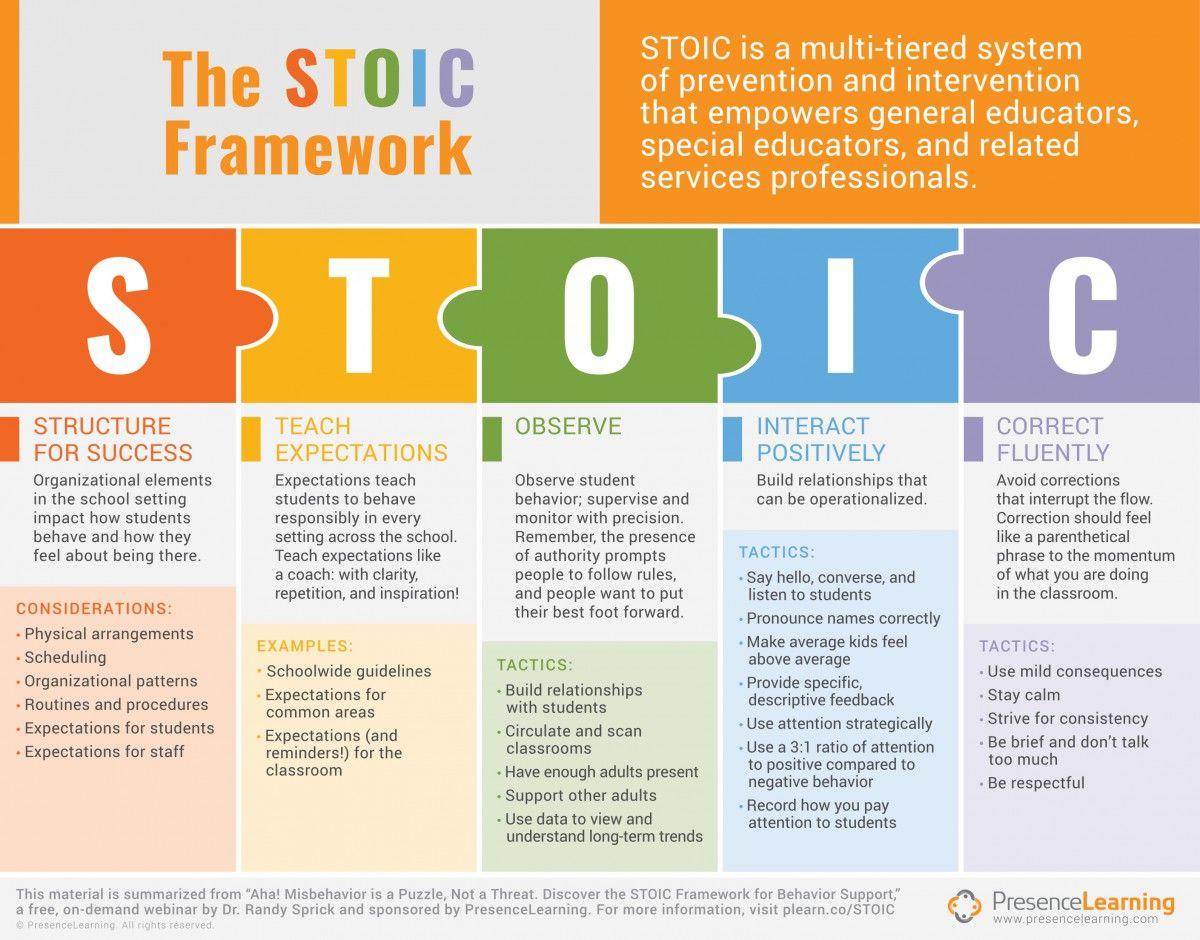 Stoic Framework