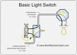 wiring light switch - Google Search in 2019 | Light switch ... on testing a light switch, wiring diagram switch, relay wiring switch, reverse light switch, power a light switch, fog light switch, 3 way light switch, wiring lights in series, single pole light switch, grounding a light switch,