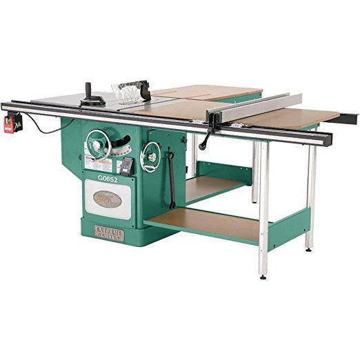Grizzly G0652 3 Phase Heavy Duty Cabinet Table Saw With Riving Knife 10 Inch Power Table Saws Best Table Saw Small Table Saw Best Portable Table Saw Ta