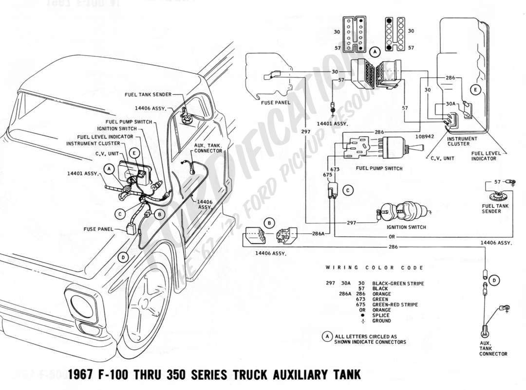 Ford F100 Engine Wiring Diagram And Ford Truck