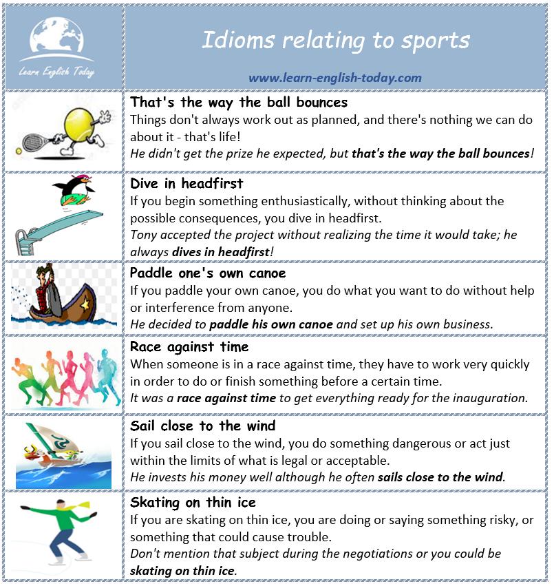 idioms relating to sports idiomland gram tica inglesa aprender ingl s frases en ingles. Black Bedroom Furniture Sets. Home Design Ideas