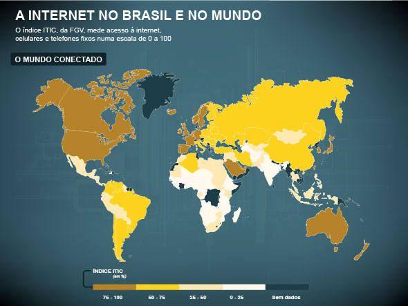 Regiões mais conectadas no Brasil e no mundo.