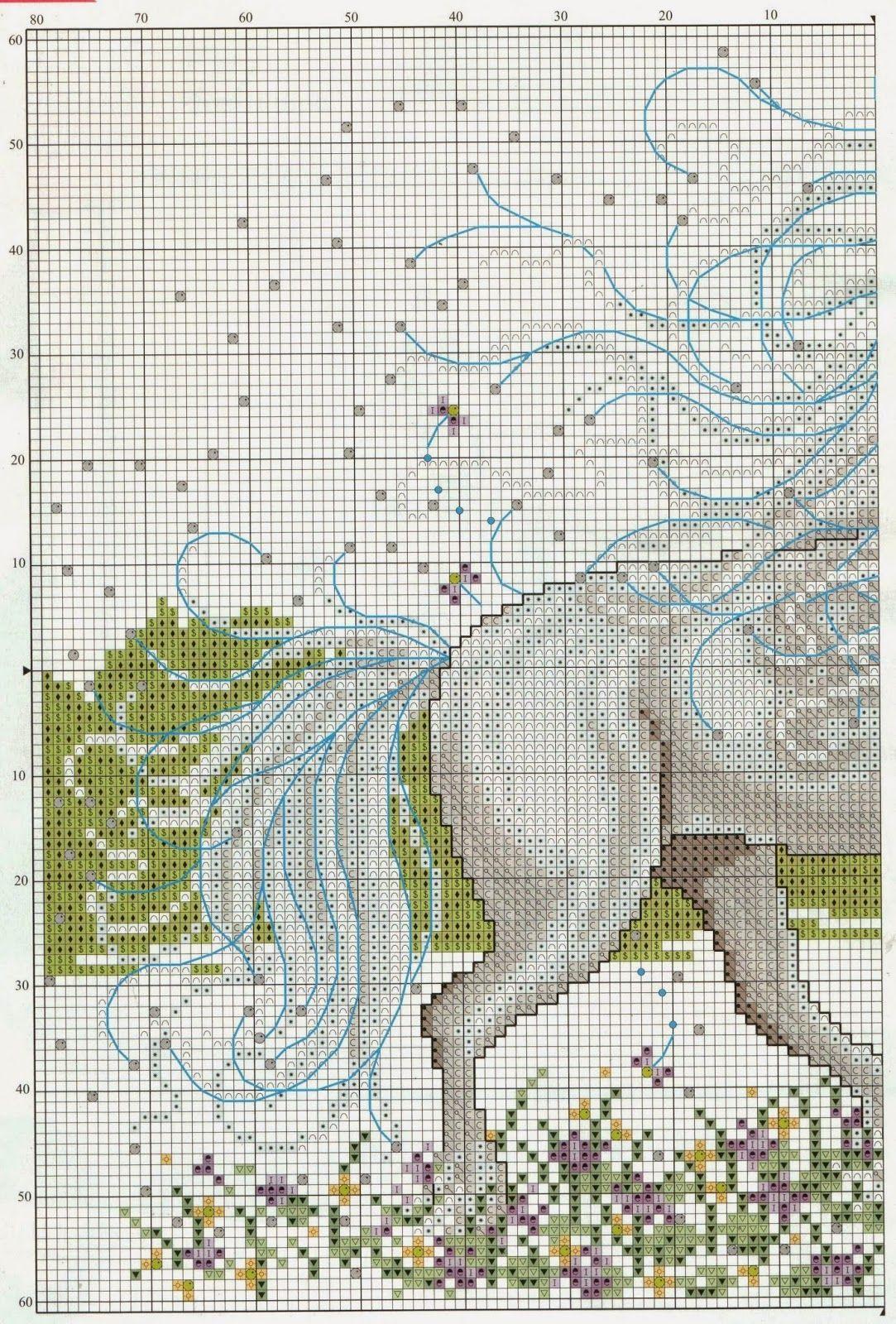 Graficos Punto De Cruz Gratis Unicornio 10 Graficos Punto De Cruz Cuadros Punto De Cruz Punto De Cruz