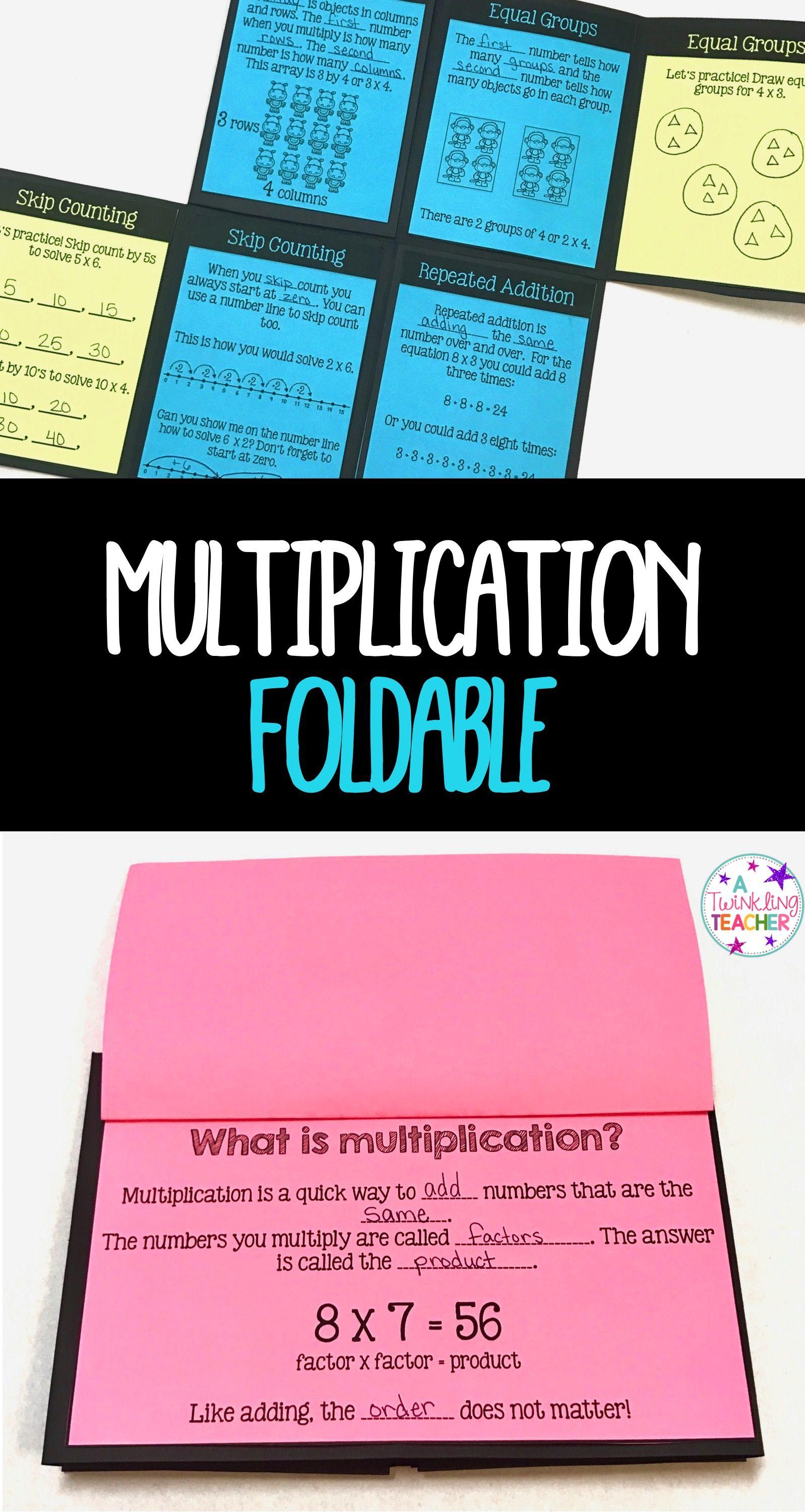 Many Multiplication Strategies Foldable