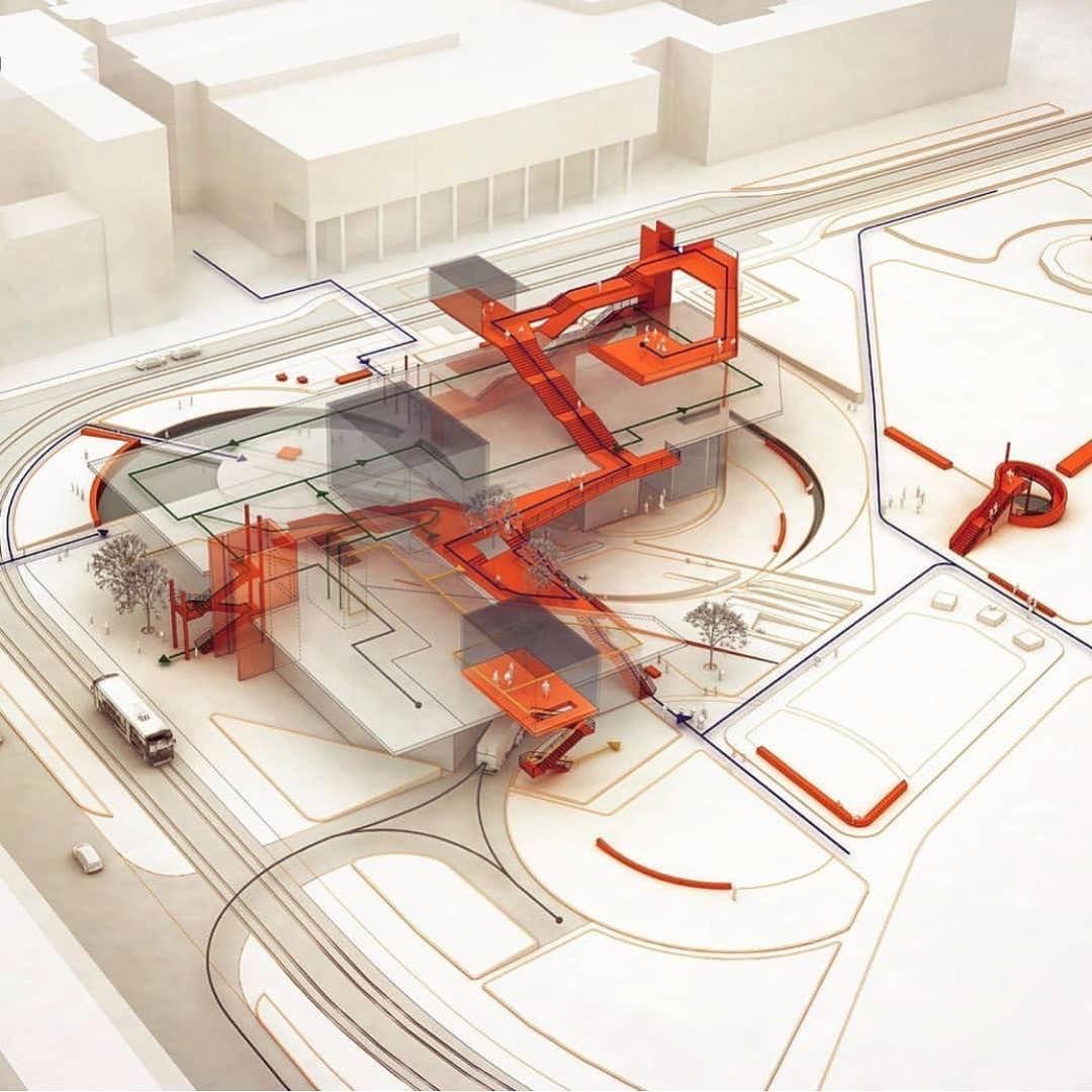 Circulation Diagram Architecture