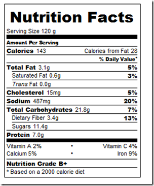 34 Baked Beans Nutrition Label Labels Database 2020