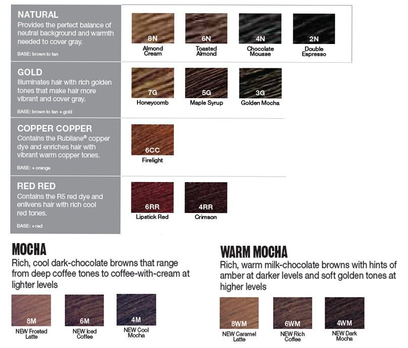 Redken Shades Eq Cover Plus Colour Chart Best to cover gray - sample hair color chart